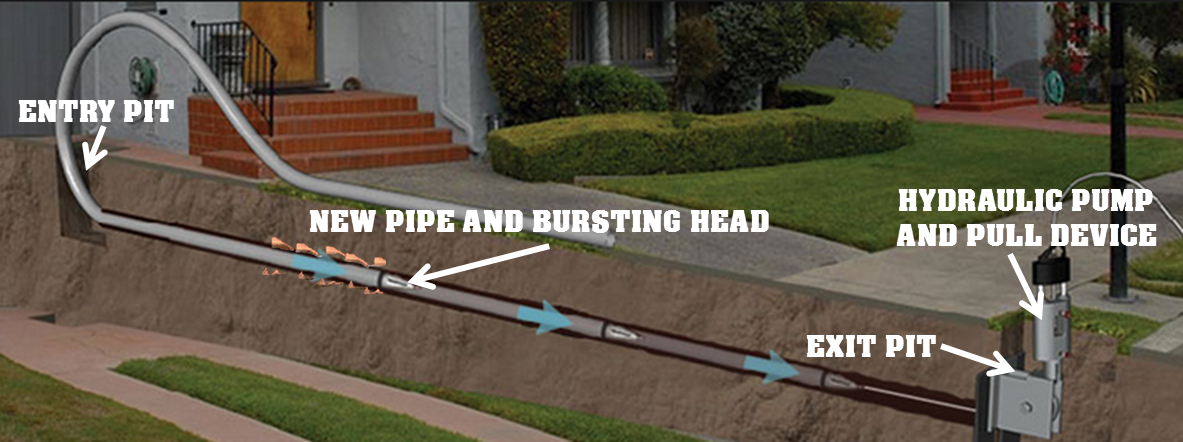 trenchless art