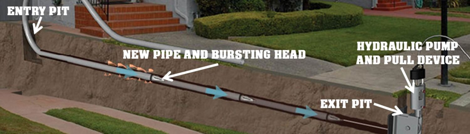 trenchless sewer repair service explainer graphic