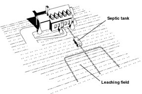 septic-tank-min
